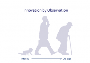 innovation by observation
